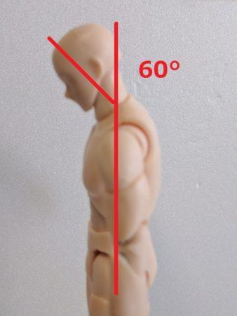 首の可動域屈曲